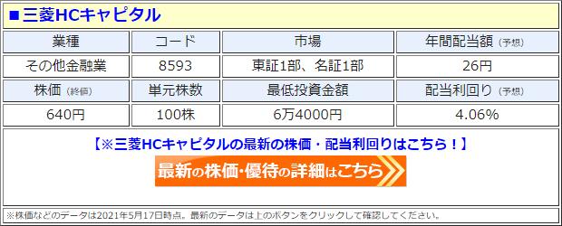 三菱HCキャピタル(8593)の株価