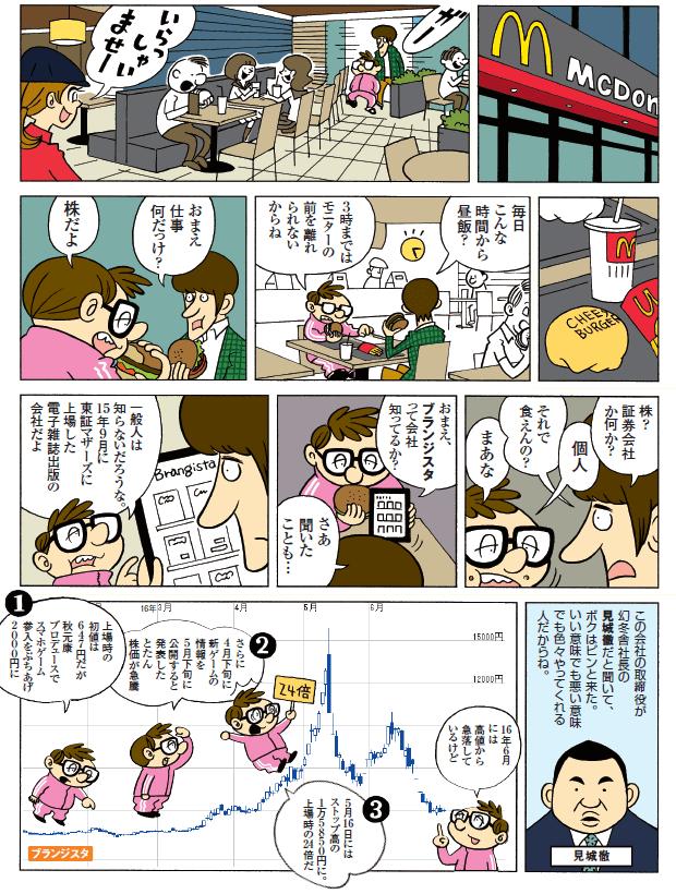 恋する株式市場!1-3