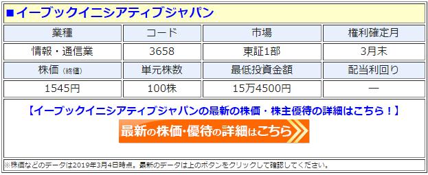 イーブックイニシアティブジャパン(3658)の株価