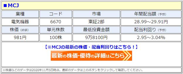 MCJ(6670)の株価