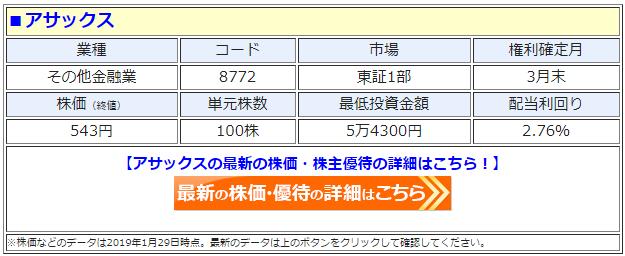 アサックス(8772)の最新の株価