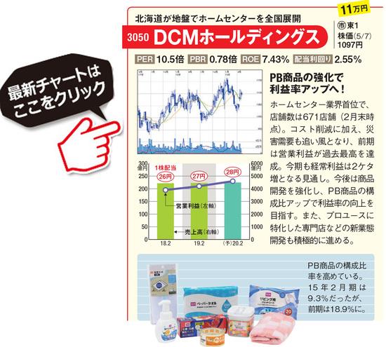 DCMホールディングスの最新株価はこちら!