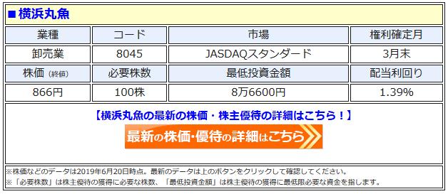 横浜丸魚の最新株価はこちら!