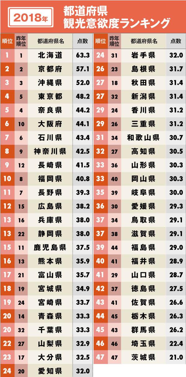 【中四国地方】 岡山都市圏 3 【完全一人勝ち】 YouTube動画>35本 ->画像>21枚