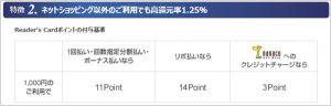 「nanaco」チャージで0.34%還元の「リーダーズカード」