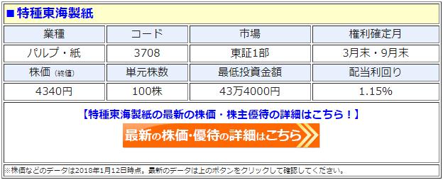 特殊東海製紙(3708)の最新の株価