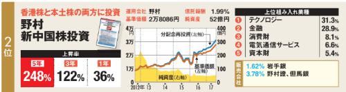 野村新中国株投資