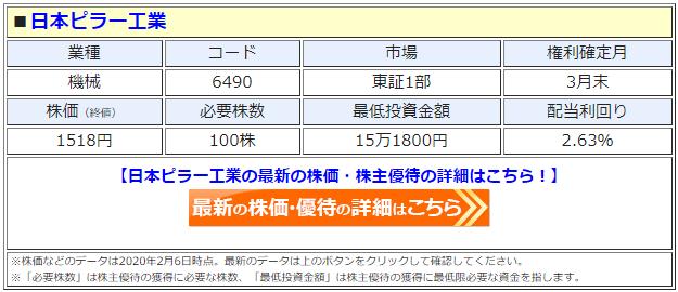 日本ピラー工業(6490)の株価