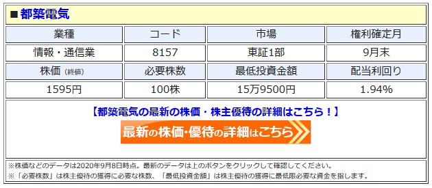 都築電気の最新株価はこちら!