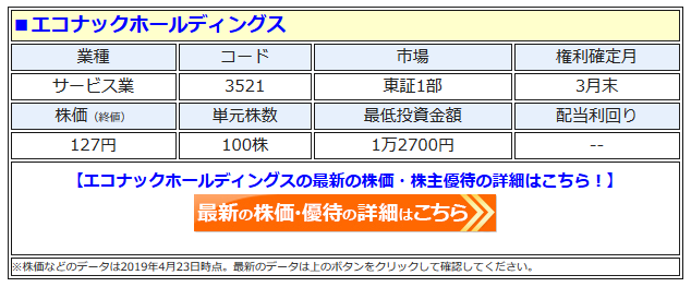 エコナックホールディングス(3521)の株価