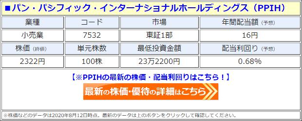 パン・パシフィック・インターナショナルホールディングス(7532)の株価
