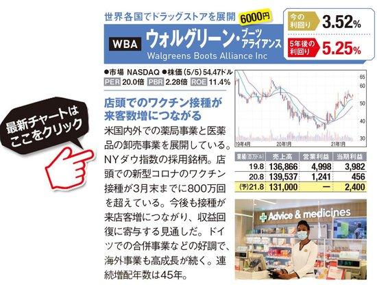 ウォルグリーン・ブーツアライアンスの最新株価はこちら!