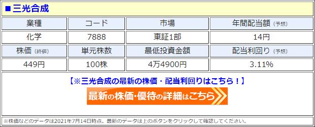 三光合成(7888)の株価