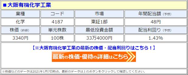 大阪有機化学工業(4187)の株価