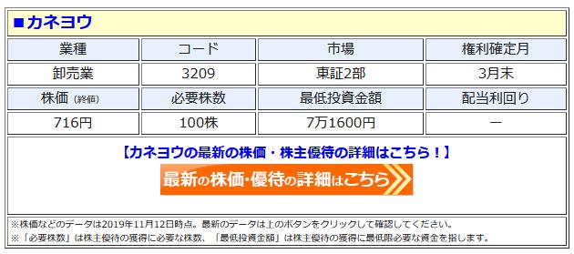 カネヨウの最新株価はこちら!