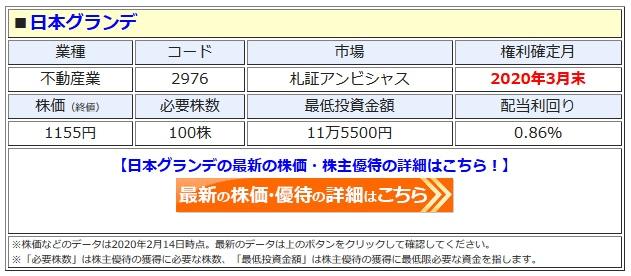 日本グランデの最新株価はこちら!