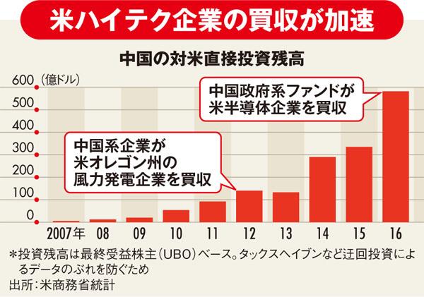 日系企業も被弾する米中貿易戦争...