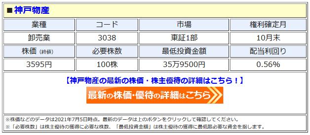 神戸物産の最新株価はこちら!