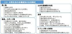 厚生労働省のサイトで紹介されている「新しい生活様式」の実践例(日常生活の各場面別の生活様式)。