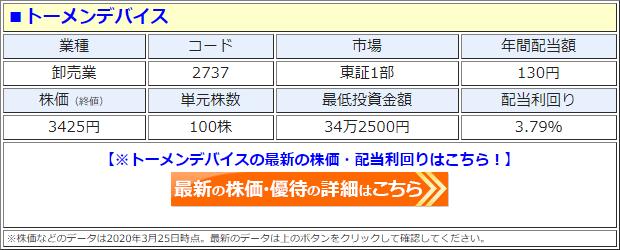トーメンデバイス(2737)の株価