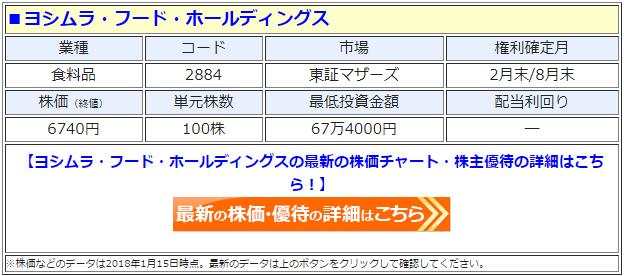 ヨシムラ・フード・ホールディングスの最新の株価