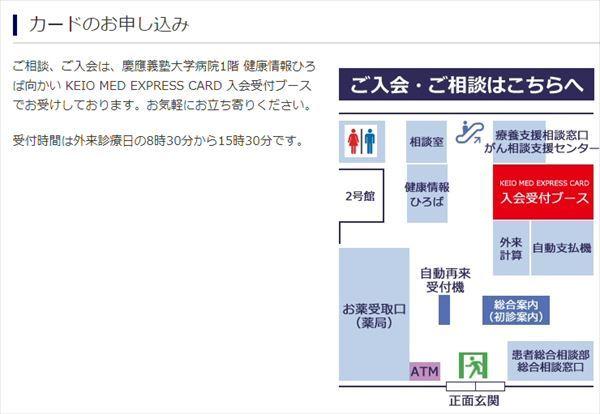 「KEIO MED EXPRESS CARD」の申し込み方法