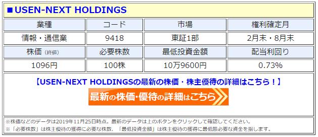 USEN-NEXTの最新株価はこちら!