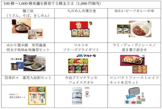 1000円相当の商品