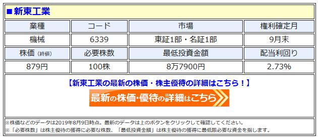 新東工業の最新株価はこちら!
