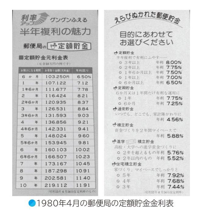 局 貯金 郵便 金利 定額 金利一覧-ゆうちょ銀行