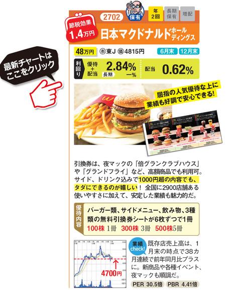 日本マクドナルドHDの最新株価はこちら!