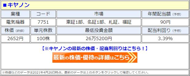 キヤノン(7751)の株価