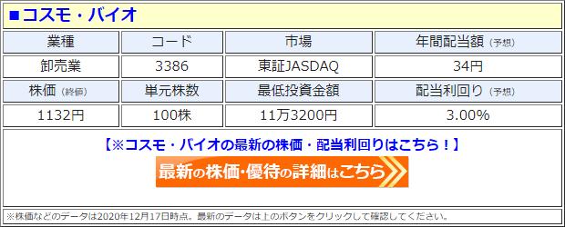 コスモ・バイオ(3386)の株価