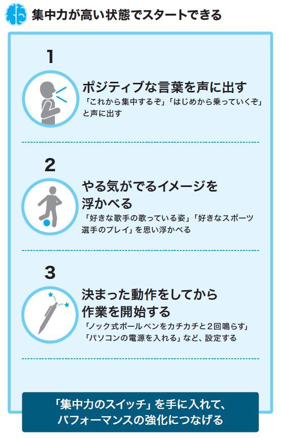 「集中力のスイッチ」を手に入れる3つの方法