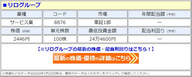 リログループ(8876)の株価