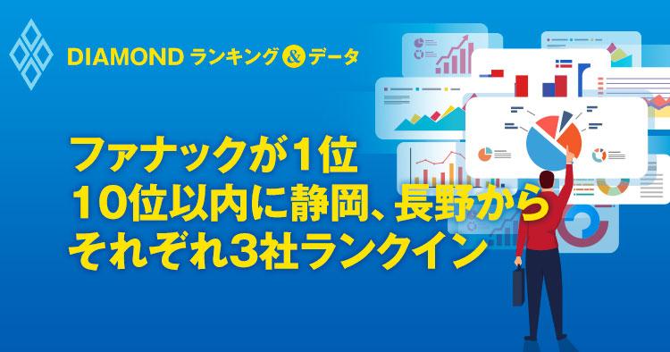 ファナックが1位 10位以内に静岡、長野から それぞれ3社ランクイン