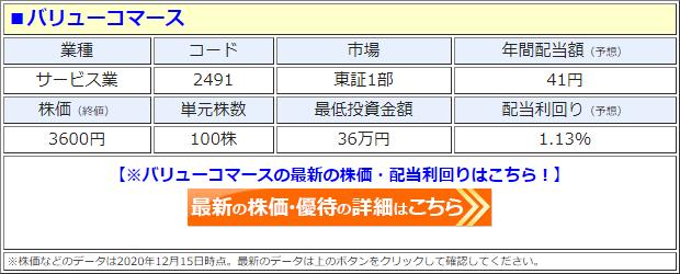 バリューコマース(2491)の株価