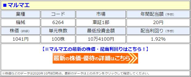 マルマエ(6264)の株価