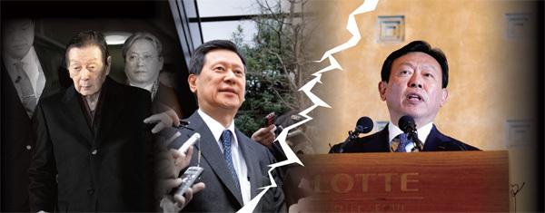ロッテは日本が韓国を支配?<br />複雑怪奇な資本構造を解く