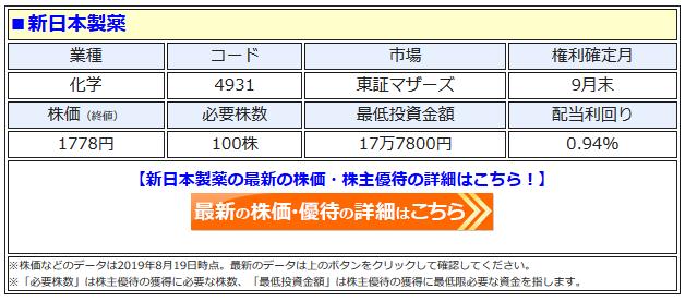 新日本製薬の最新株価はこちら!