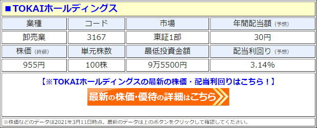 TOKAIホールディングス(3167)の株価