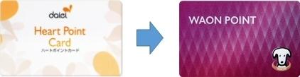 ダイエーでは、「ハートポイントカード」が「WAON POINTカード」に切り替えられた