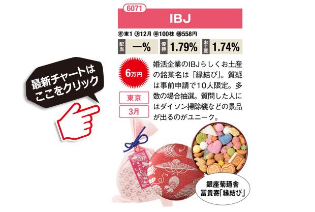 IBJ(6071)の株主総会のお土産は婚活企業のIBJらしくお土産の銘菓名は「縁結び」。質疑は事前申請で10人限定。多数の場合抽選。質問した人にはダイソン掃除機などの景品が出るのがユニーク