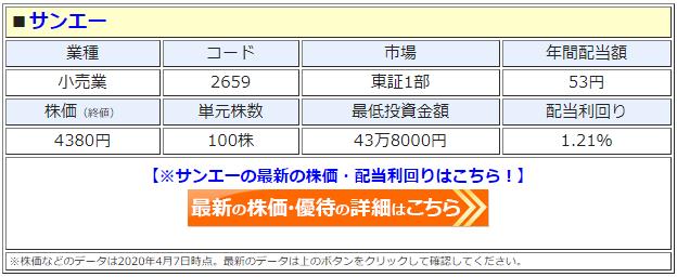 サンエー(2659)の株価