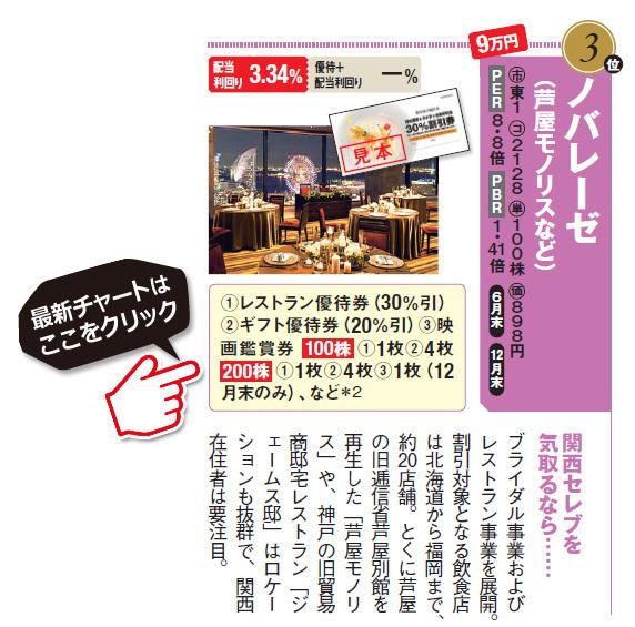 ブライダル事業およびレストラン事業を展開するノバレーゼ(2128)の株主優待。。割引対象となる飲食店は北海道から福岡まで、約20店舗。とくに芦屋の旧逓信省芦屋別館を再生した「芦屋モノリス」や、神戸の旧貿易商邸宅レストラン「ジェームス邸」はロケーションも抜群で、関西在住者は要注目。ノバレーゼ(2128)の最新株価チャートはこちら!