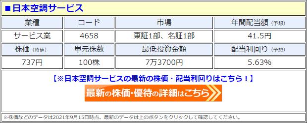 日本空調サービス(4658)の株価