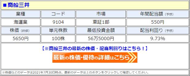 商船三井(9104)の株価
