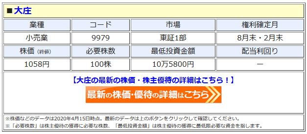 大庄の最新株価はこちら!