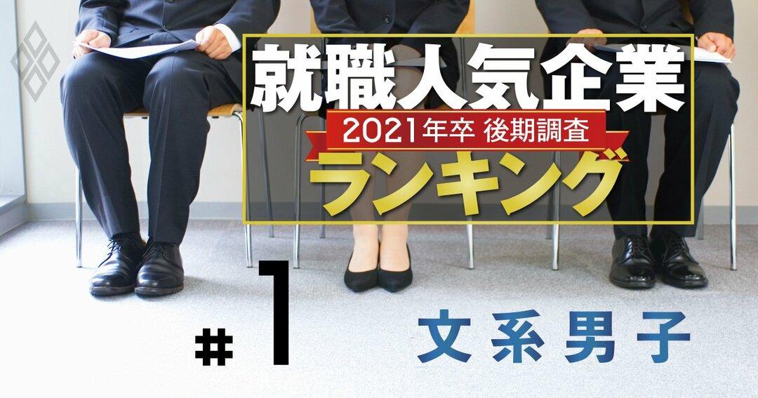 就職人気企業ランキング#1