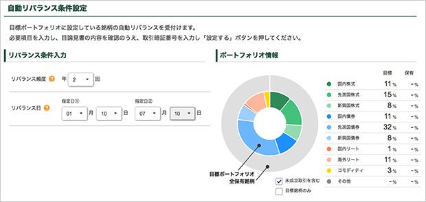「投信工房・自動リバランス条件設定」画面